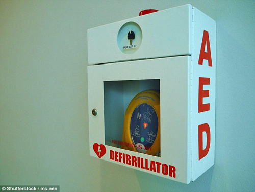 Image result for Defibrillation