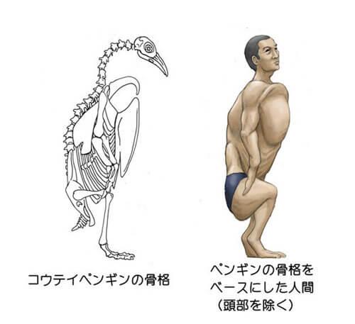 люди со скелетами животных